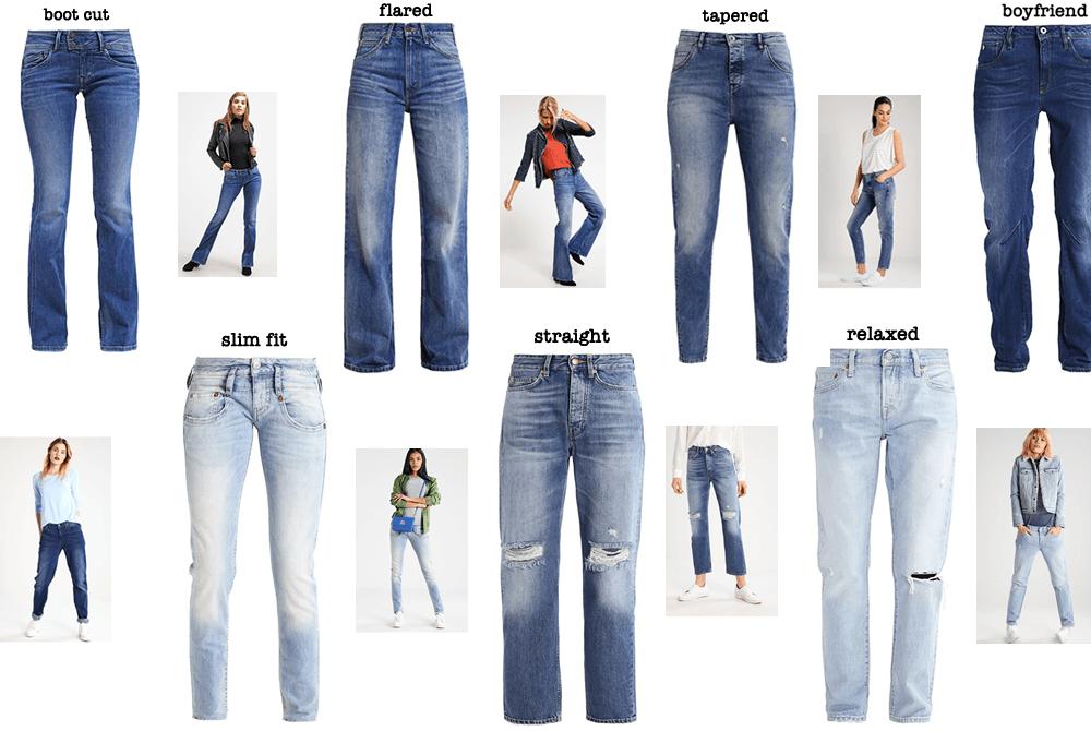 Jeans, de verschillende modellen uitgelegd