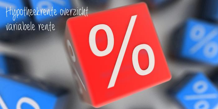 Variabele hypotheekrente overzicht