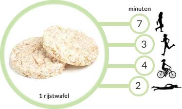 calorieen rijstwafel