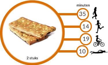 calorieen in sultana