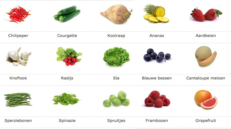 Voeding met negatieve calorie n gezondheid rubriek for Nep fruit waar te koop