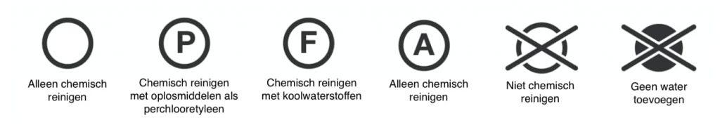 symbolen chemisch reinigen