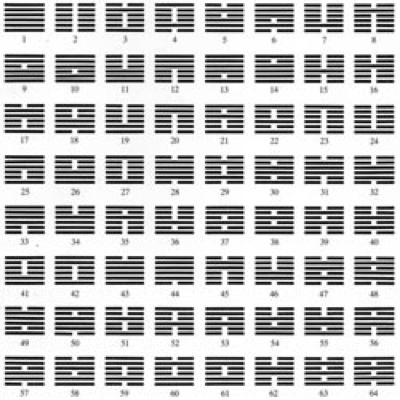 hexagram i ching