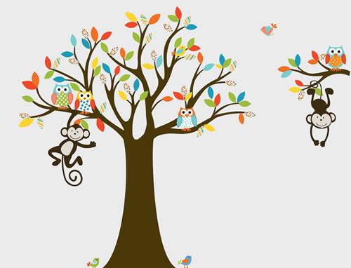 Muur Decoratie Ideeën : Ideeën voor de muur van een kinderkamer mama ...